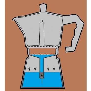 О гейзерной кофеварке