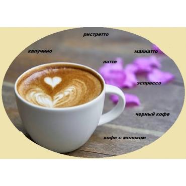 Виды напитков с кофе